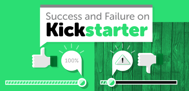 Success and Failure on Kickstarter