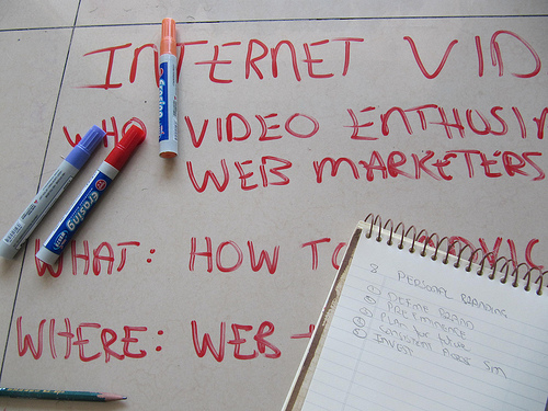 Stop Doing Internet Marketing Wrong!